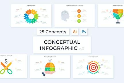Conceptual Infographic v.4