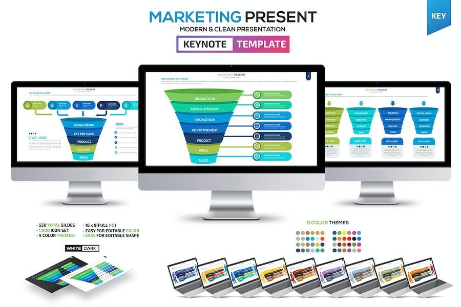 Marketing & Funnel Keynote