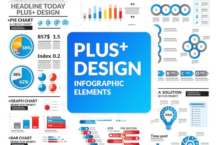 Plus+Design Infographic