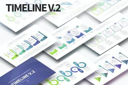 Timeline V.2 - PowerPoint Infographics Slides