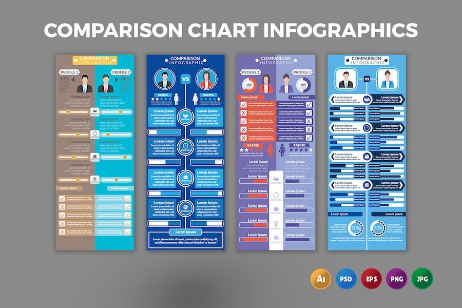 Comparison Chart – Infographics Design