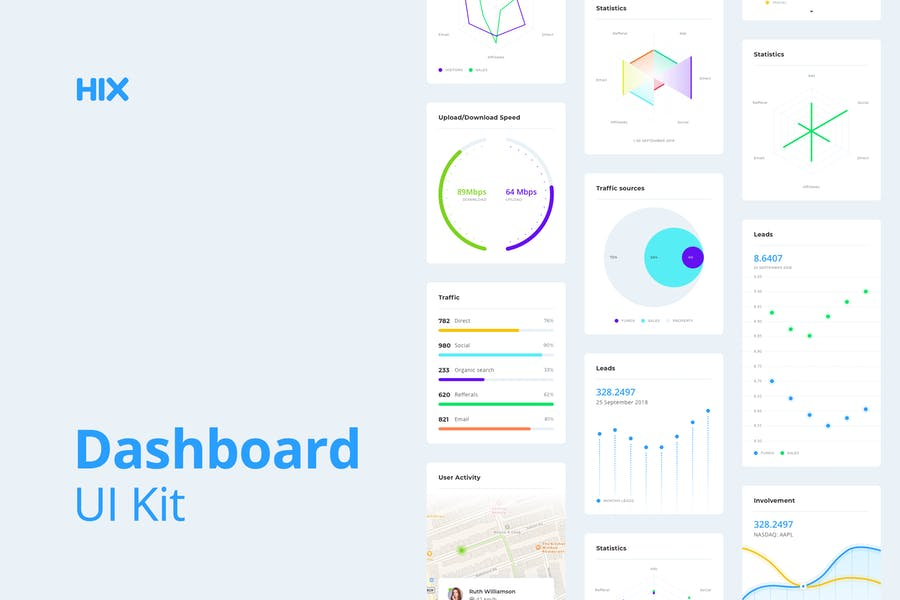 Dashboard UI Kit for Sketch – HIX