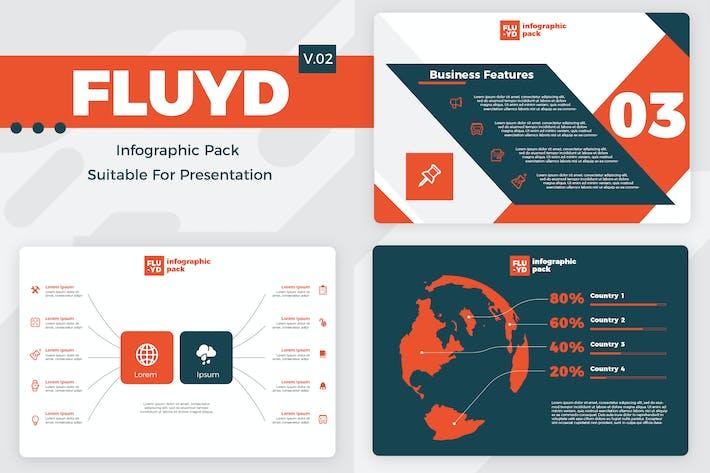 Thumbnail for Fluyd V2 - Infographic