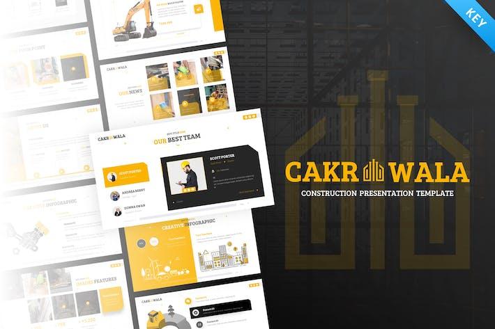 Thumbnail for Cakrawala Construction Keynote Presentation