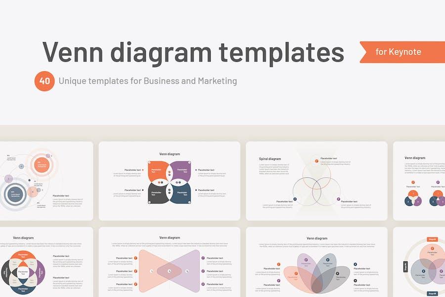 Venn diagram Keynote templates