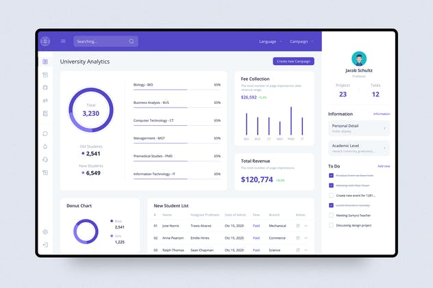 University Analytics - Dashboard UI Kit concept