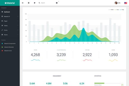 Material Design Admin with AngularJS