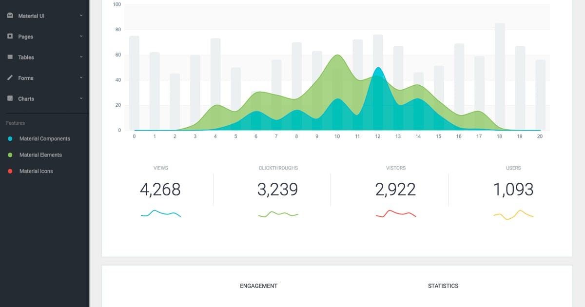 Material Design Admin with AngularJS by arousing