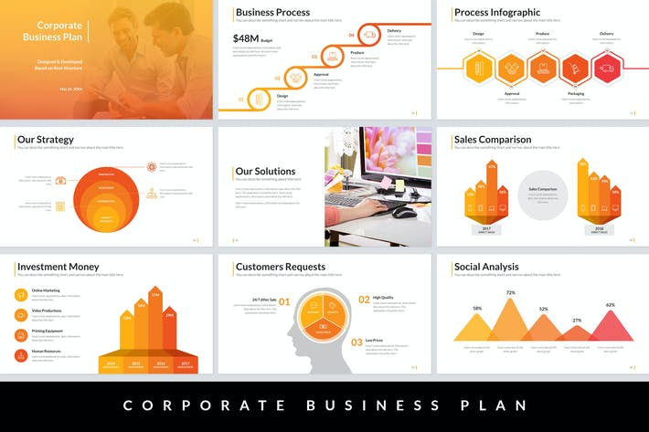 Thumbnail for Corporate Business Plan Google Slides Template