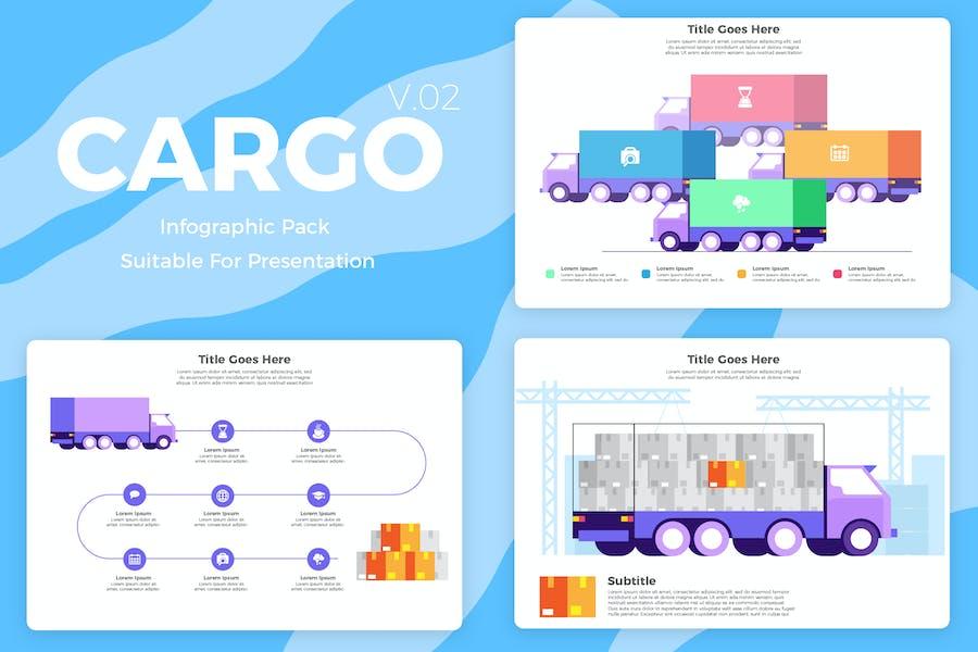 Cargo v2 - Infographic
