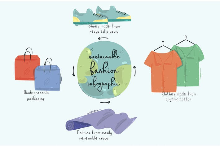 Sustainable Fashion Infographic Illustration