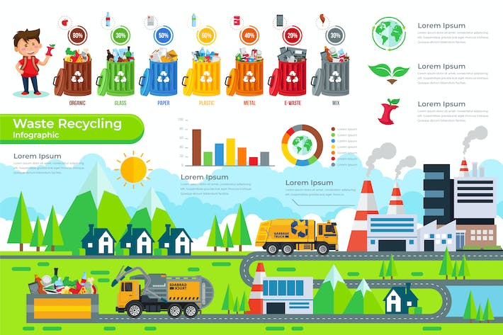 Thumbnail for Waste Recycling Infographic PSD and AI Vector