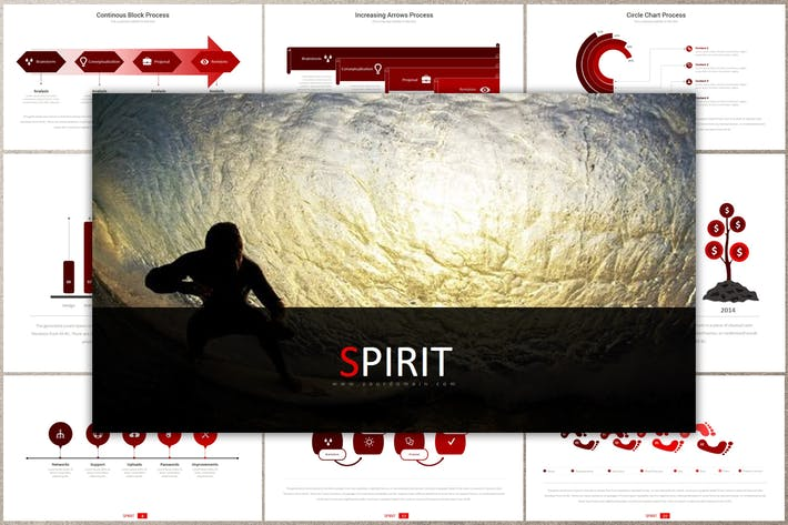 SPIRIT Google Slides