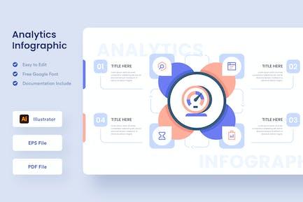 Analytics Infographic - Muzitemp