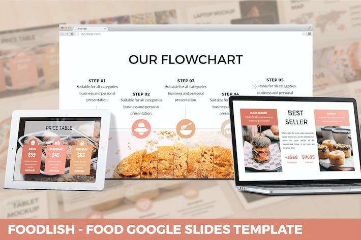 Thumbnail for Foodlish - Food Google Slides Template