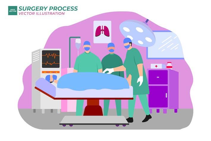 SURGERY PROCESS Flat Illustration