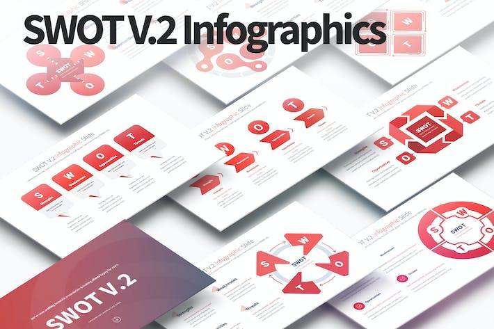 Thumbnail for SWOT V.2 - PowerPoint Infographics Slides