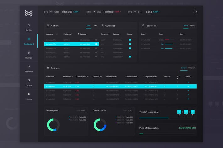 Thumbnail for Membrana Crypto Dashboard