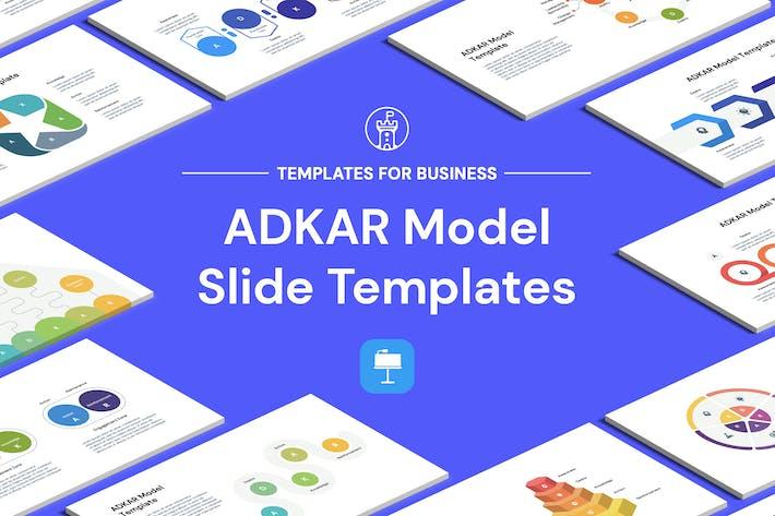 Thumbnail for ADKAR Model Keynote Templates