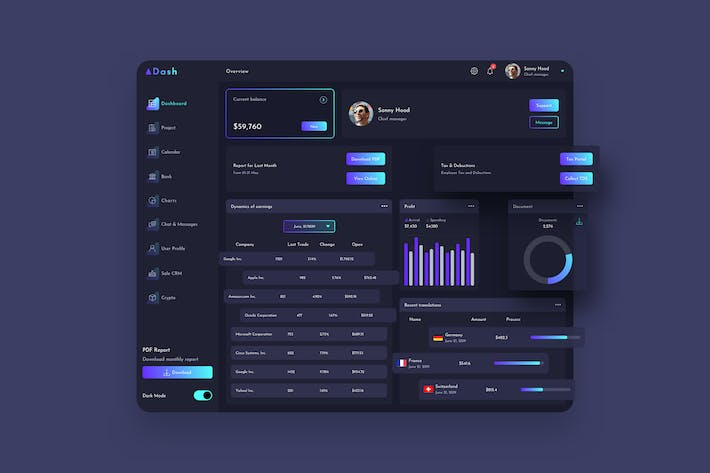 Thumbnail for ADash Finance Dashboard Ui Dark - P