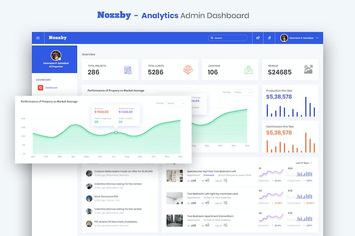 Thumbnail for Nozzby - Real Estate Admin Dashboard UI Kit
