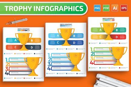 Infographies des trophées