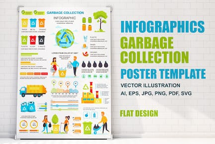 Garbage Infographics Poster Template