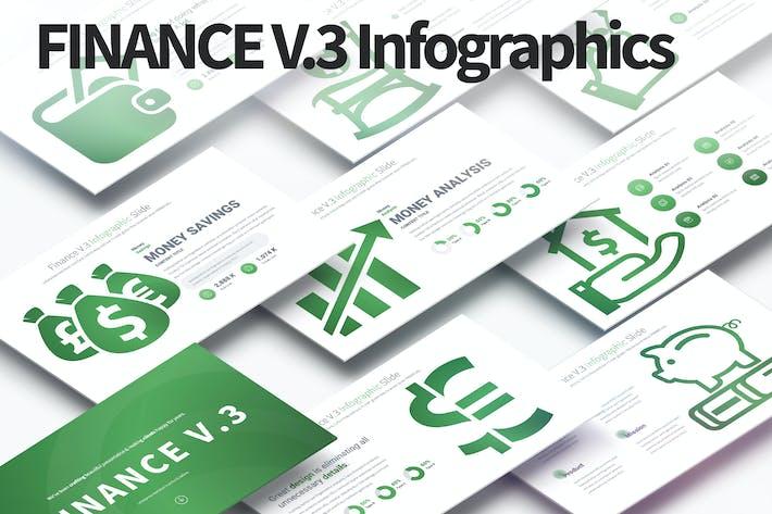 Thumbnail for FINANCE V.3 - PowerPoint Infographics Slides