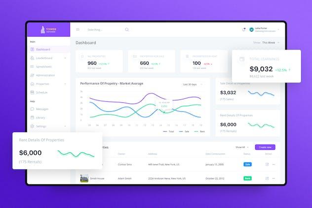 Real Estate - Dashboard UI Kit concept