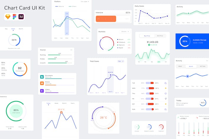Chart Card UI Kit