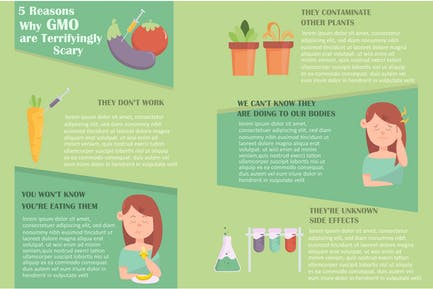 Scary GMO Infographic