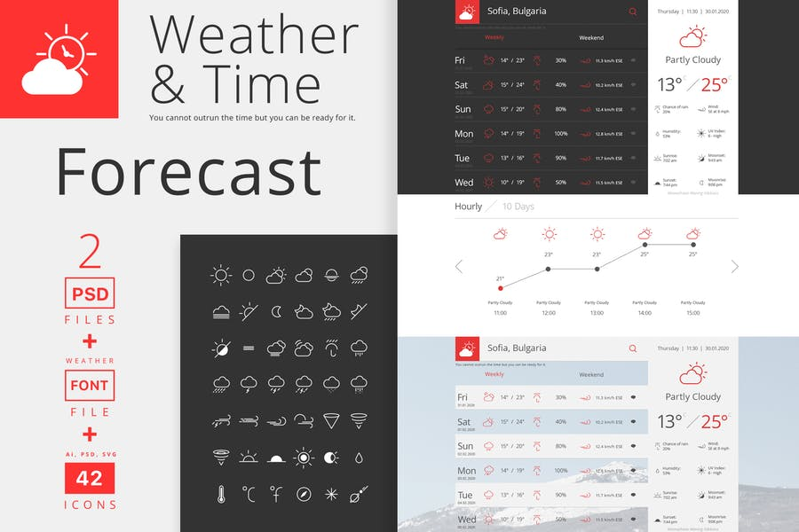 Weather and Time Weather Forecast