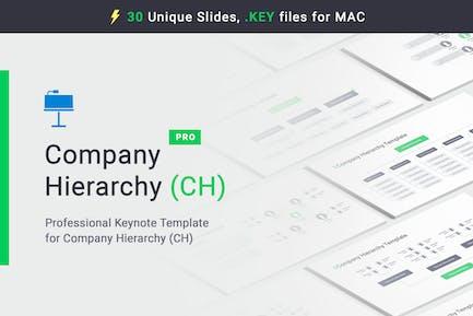Company Hierarchy Keynote
