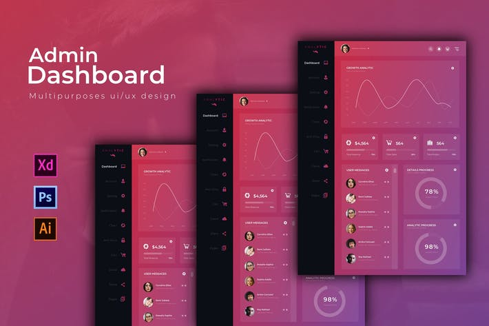 Analytic Dashboard | Admin Template