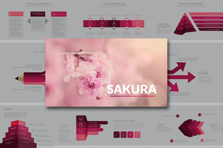 Thumbnail for SAKURA Keynote
