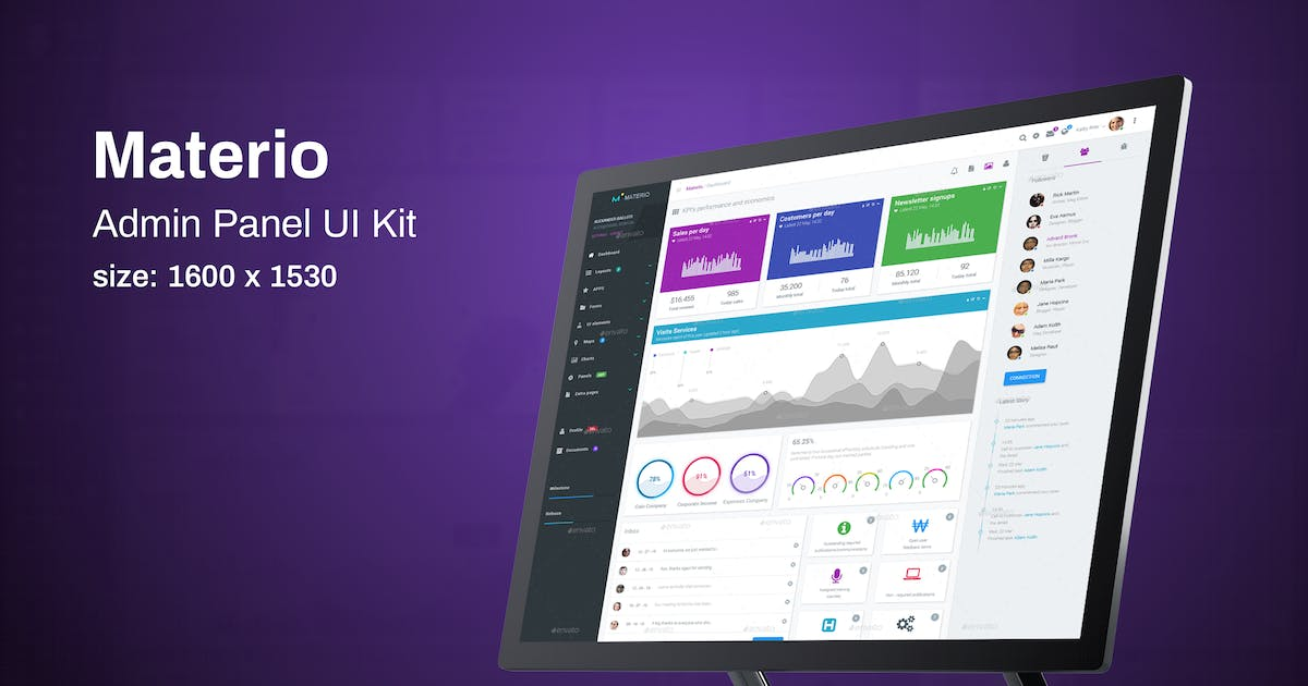 Download Materio - Responsive Admin Template by Qo7