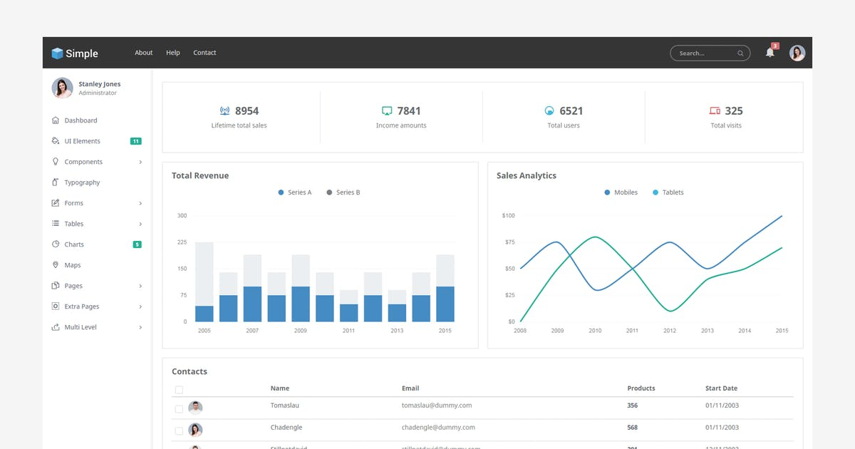 Download SimpleAdmin - Responsive Admin Template by coderthemes