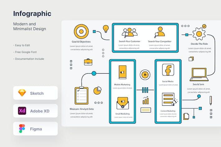 Marketing Infographic - myAsset