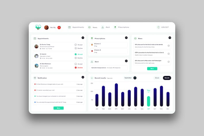Thumbnail for Healthcare Dashboard UI - V2
