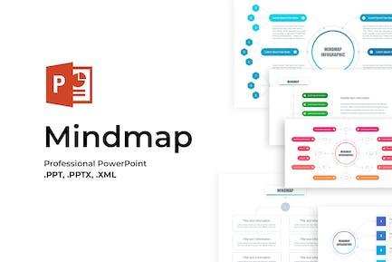 Mindmap PowerPoint Template