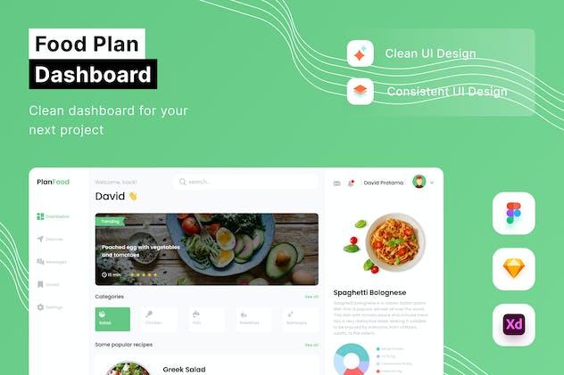 Food Plan Dashboard