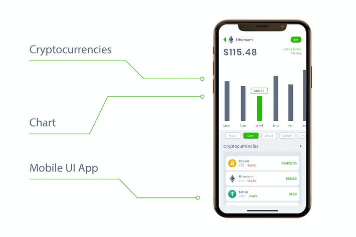 Cryptocurrency Analysis Mobile Ui - T