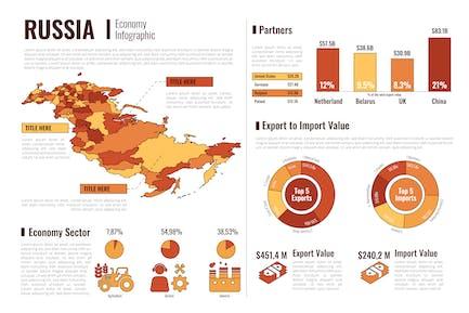 Russia Isometric Map - Economy Infographic