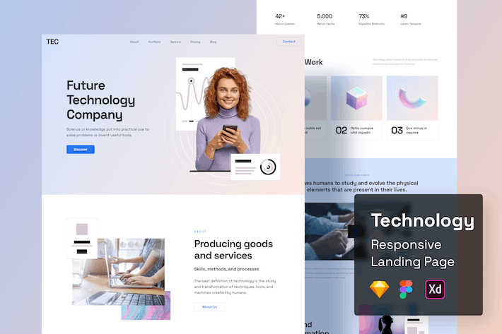 Technology Responsive Landing Page