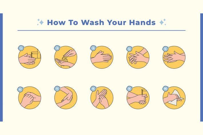 Thumbnail for How To Wash Your Hands