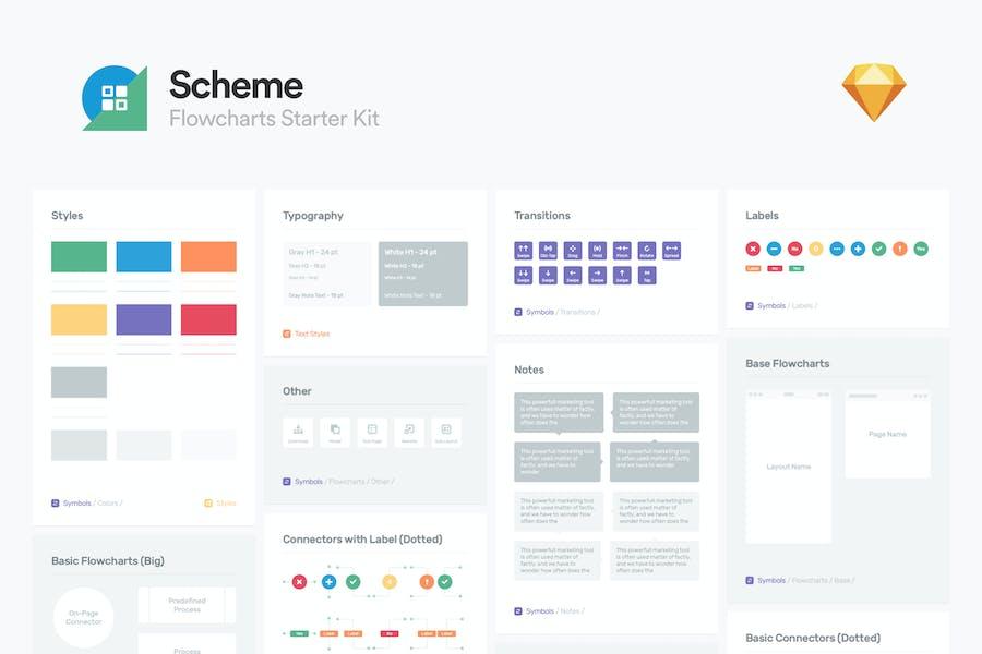 Scheme Flowcharts Starter Kit