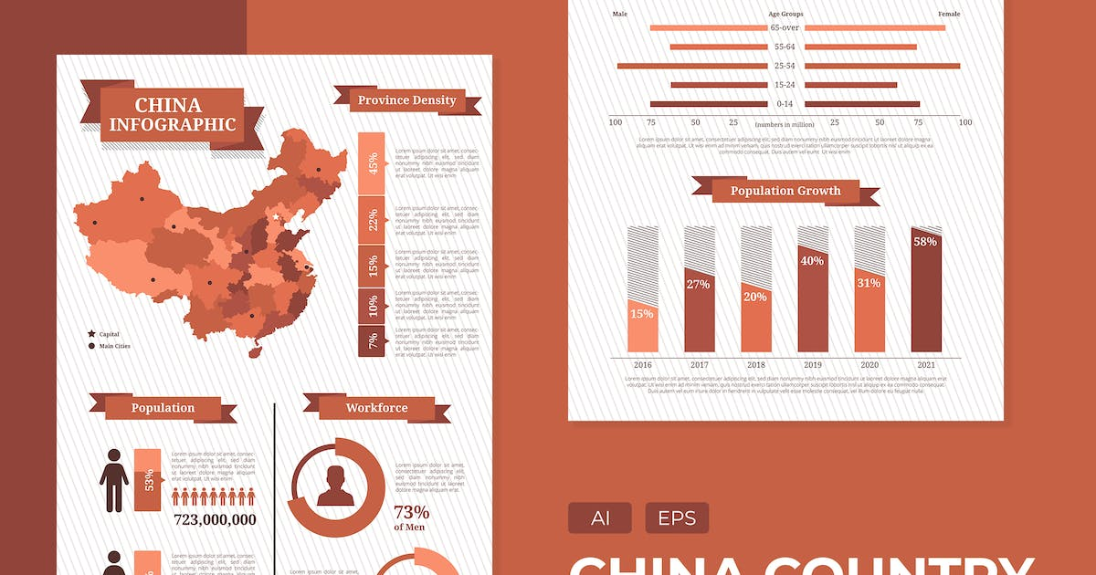 Download China Map - Infographic Templates by SlideFactory