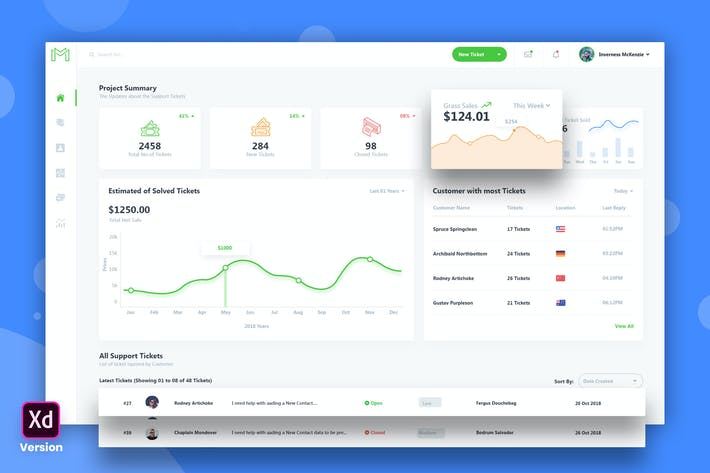 Cover Image For Support Tickets Admin Dashboard UI Kit (XD)