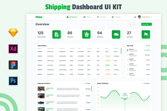 Thumbnail for Nuzie - Shipping Dashboard