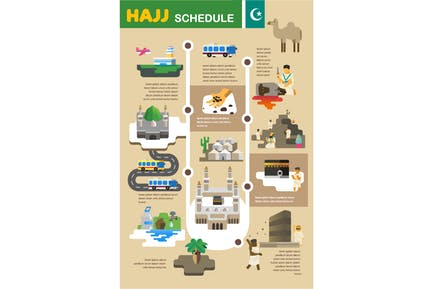 Hajj infographic route pilgrim